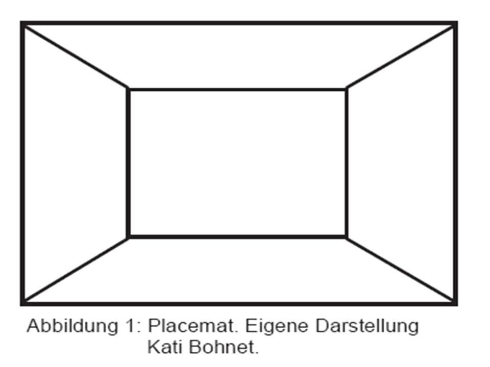 Vorlage Fur Placemat Facherubergreifend Unterrichtsmaterial